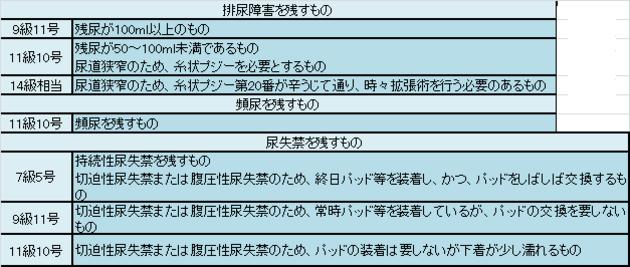 熊本の弁護士法人 田中ひろし法律事務所 交通事故、示談のご相談